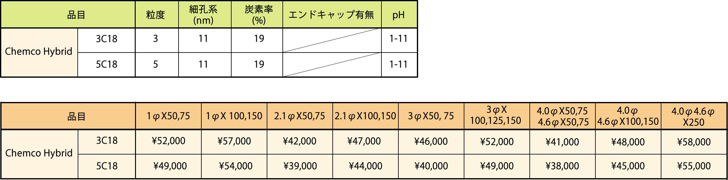 c18-value