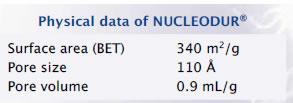 nucleodur_hplc_img3